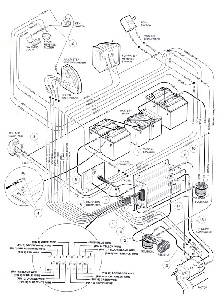 48 Volt Golf Cart Battery Wiring Diagram Golf Cart Golf Cart Customs