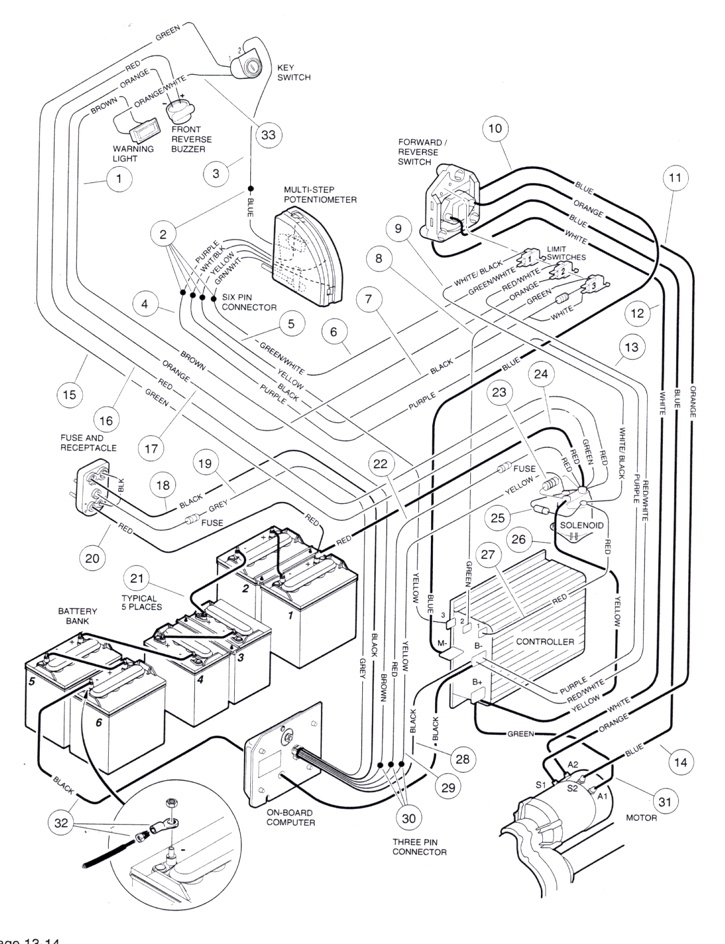 1993 Clubcar Gas Golf Cart Wiring Diagram