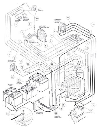 Club Car Brake System further Yamaha Golf C Charger also 48v Golf Cart Wiring Schematic as well  on 2004 club car precedent battery wiring diagram